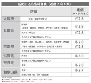 新聞折込広告料金表(近畿2府4県)